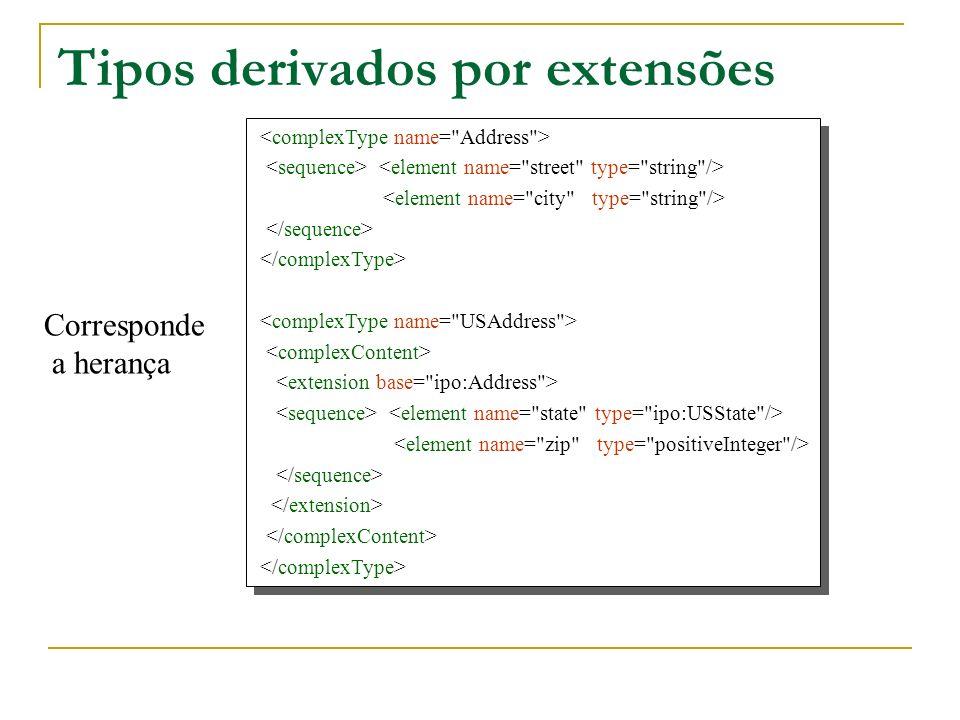 Tipos derivados por extensões