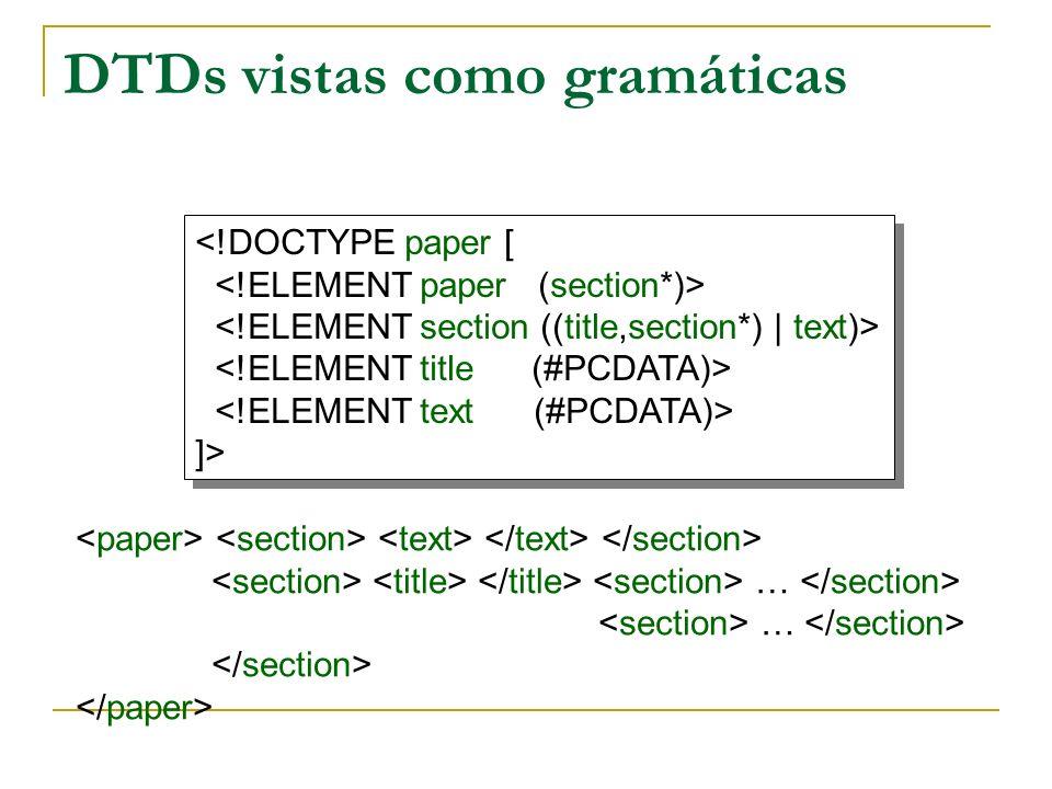 DTDs vistas como gramáticas