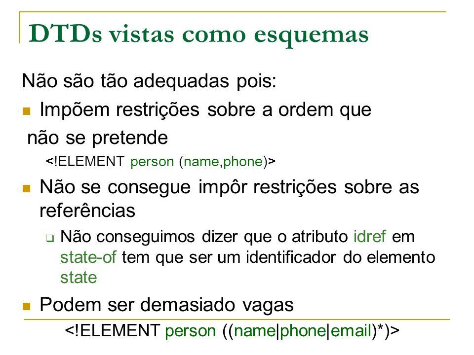 DTDs vistas como esquemas