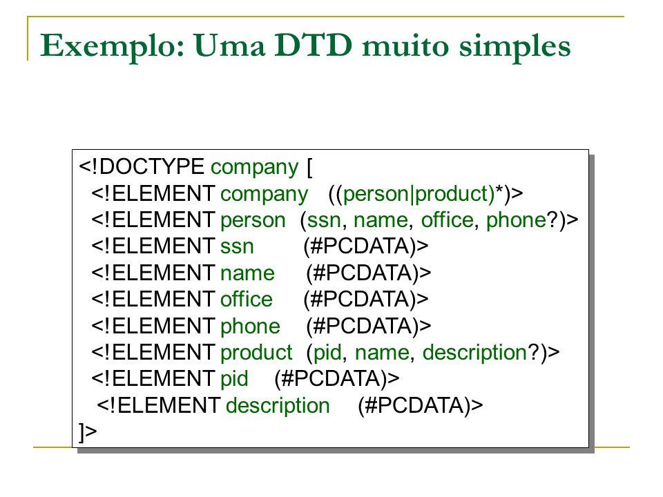 Exemplo: Uma DTD muito simples