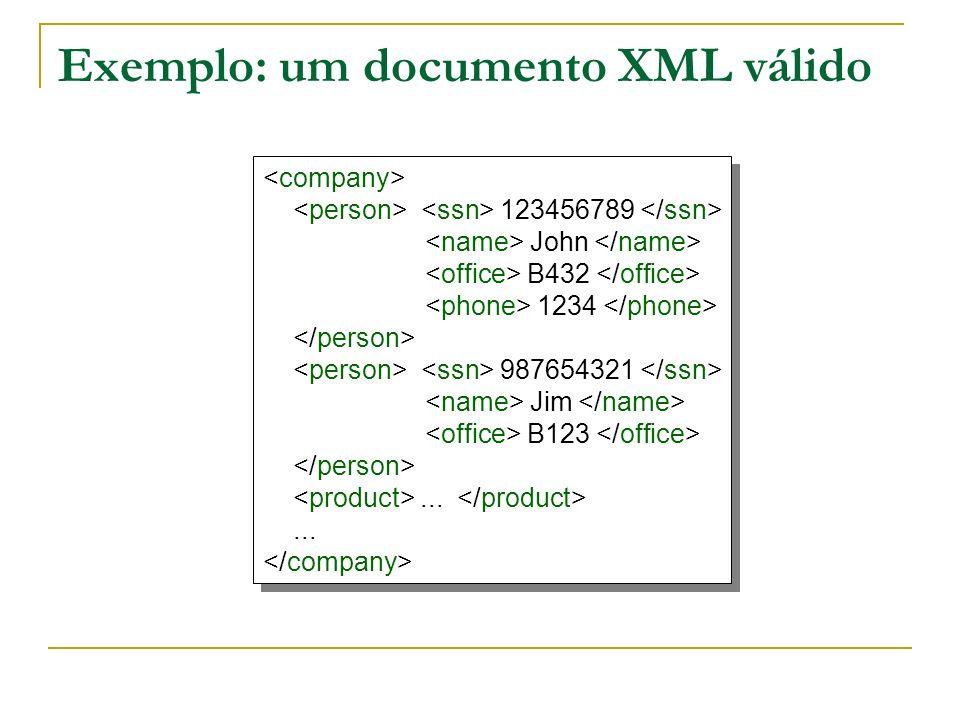 Exemplo: um documento XML válido