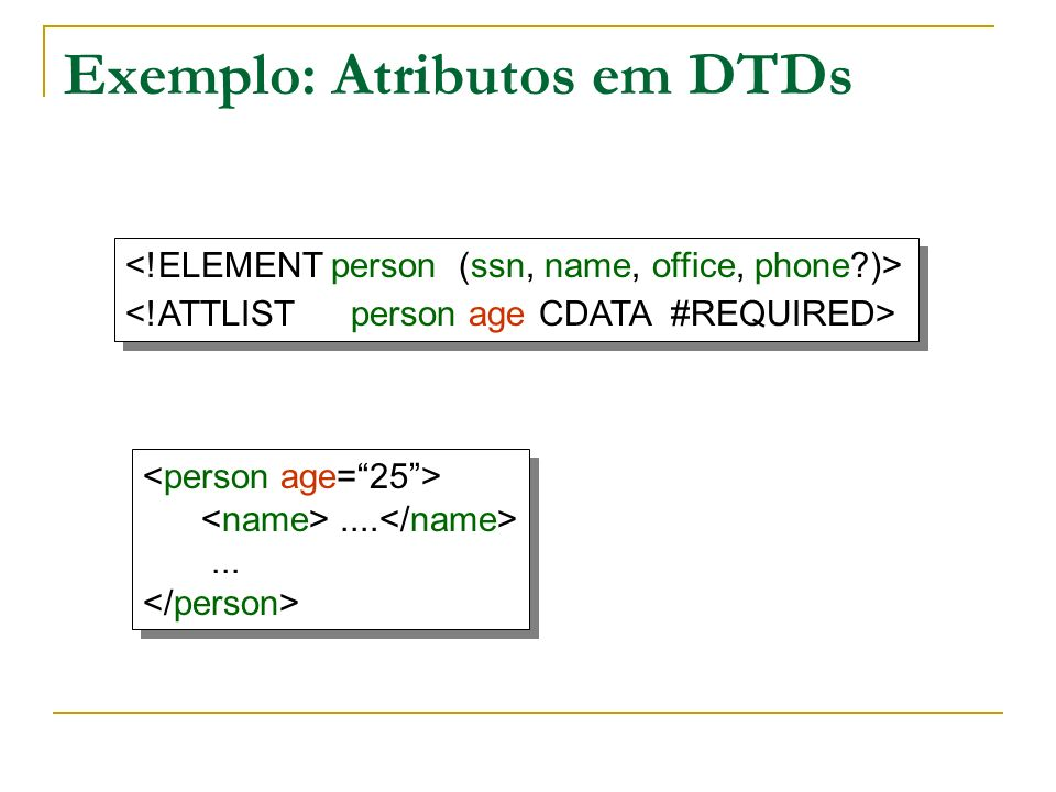Exemplo: Atributos em DTDs