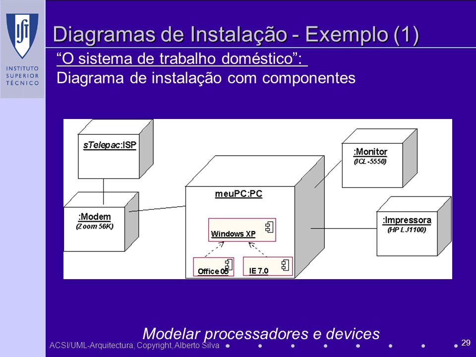 Diagramas de Instalação - Exemplo (1)