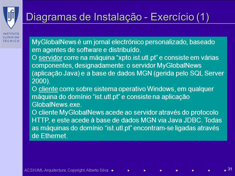 Diagramas de Instalação - Exercício (1)