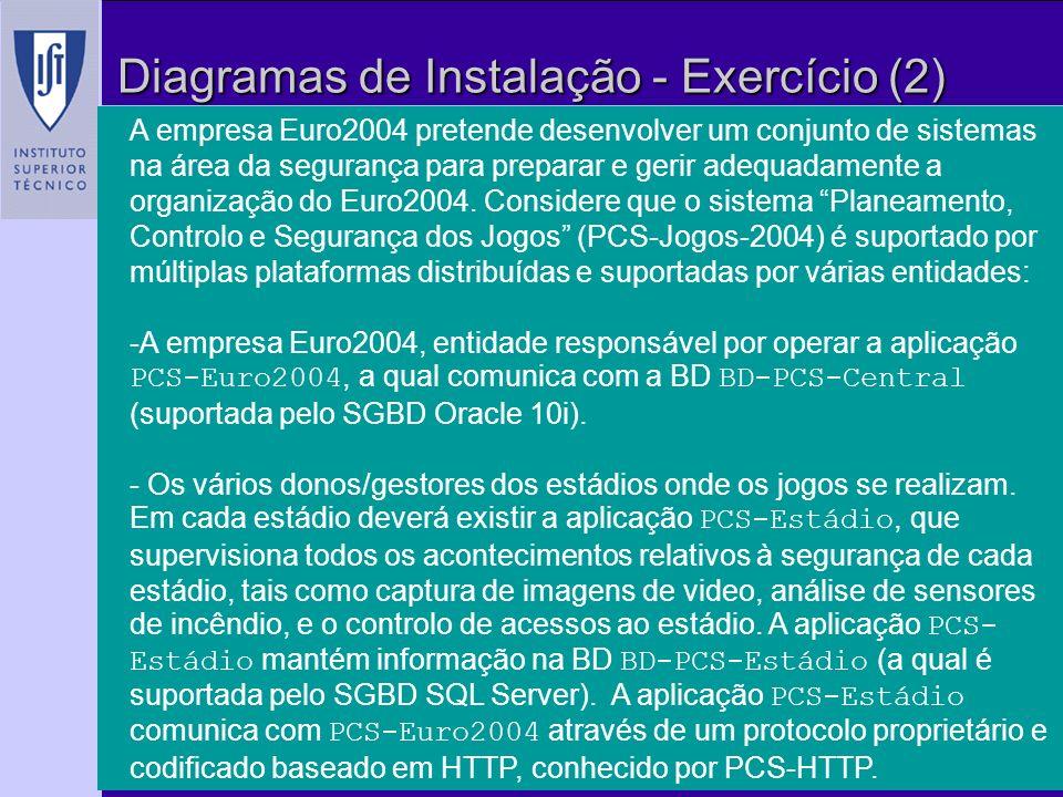 Diagramas de Instalação - Exercício (2)