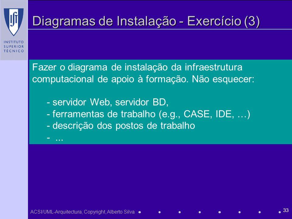 Diagramas de Instalação - Exercício (3)