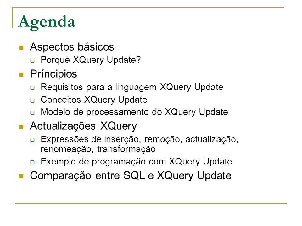 Agenda Aspectos básicos Príncipios Actualizações XQuery