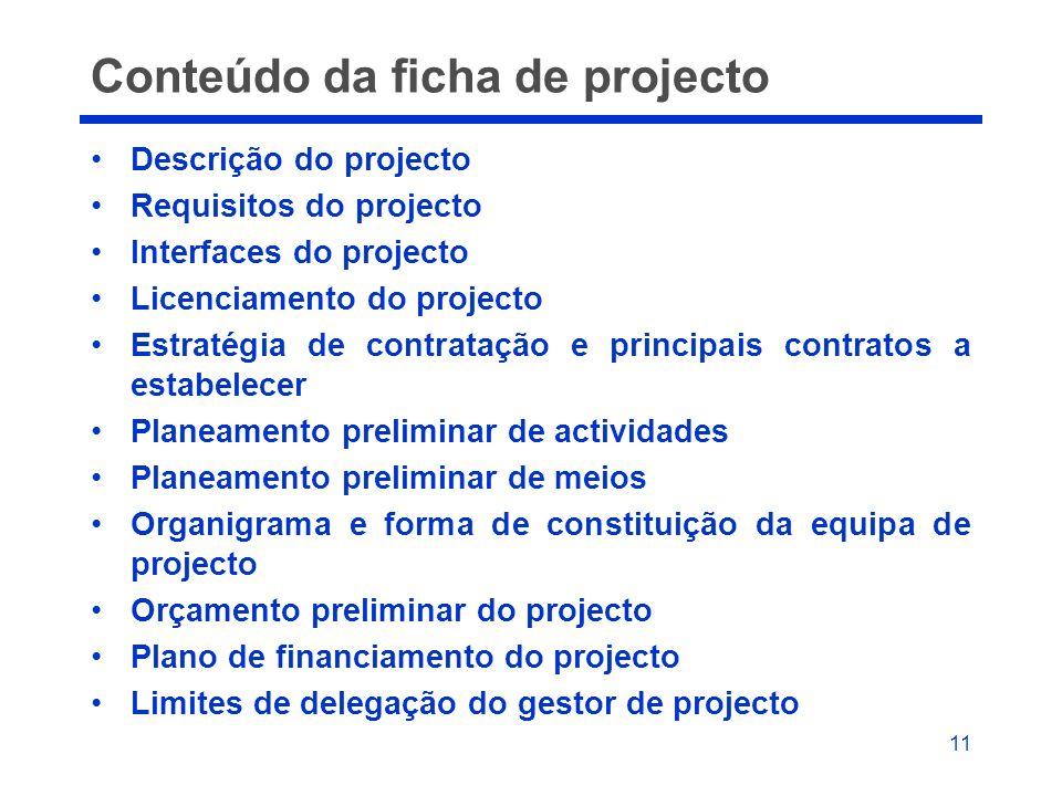 Conteúdo da ficha de projecto