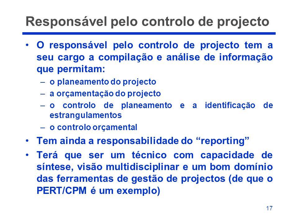 Responsável pelo controlo de projecto