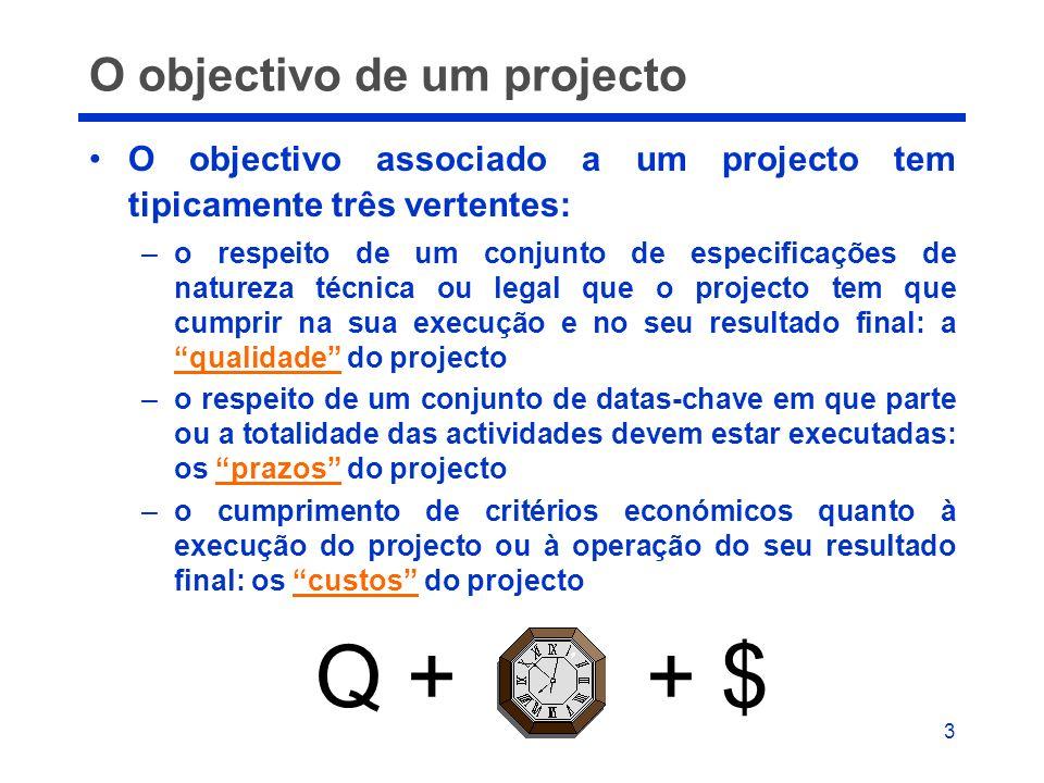O objectivo de um projecto