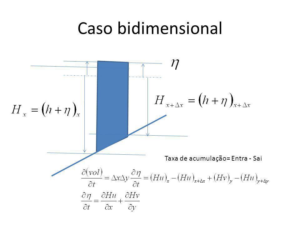 Caso bidimensional Taxa de acumulação= Entra - Sai