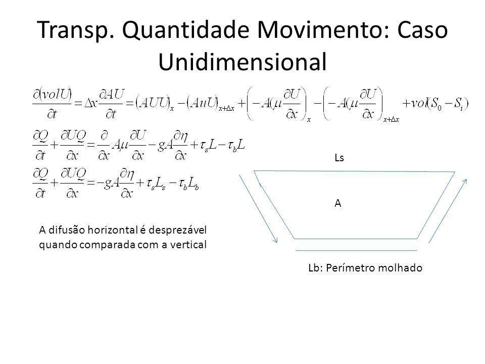 Transp. Quantidade Movimento: Caso Unidimensional
