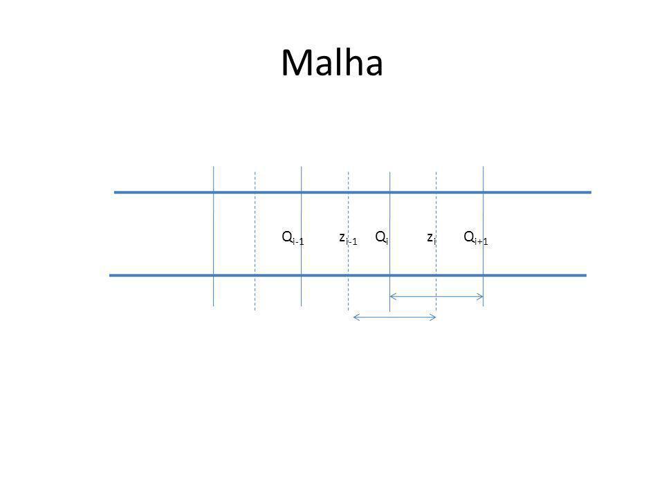 Malha Qi-1 zi-1 Qi zi Qi+1