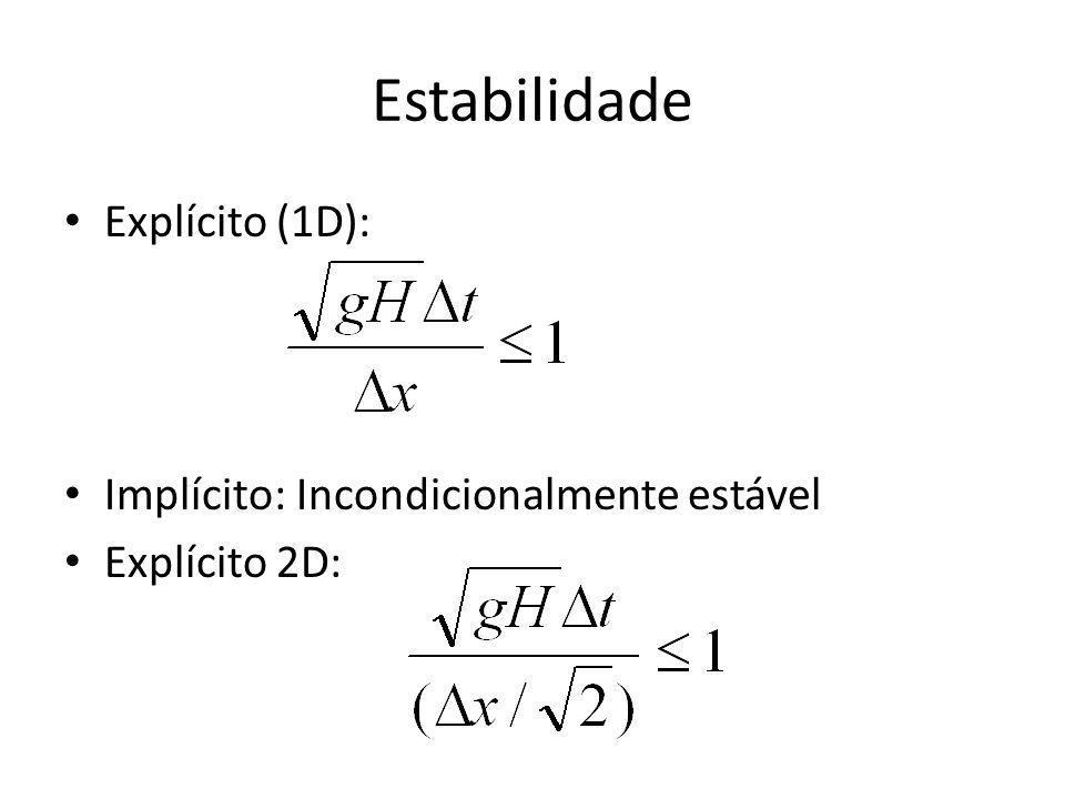 Estabilidade Explícito (1D): Implícito: Incondicionalmente estável