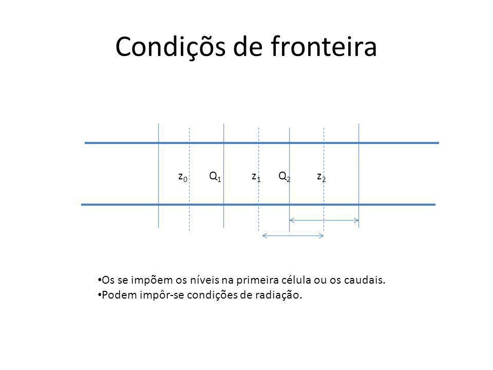 Condiçõs de fronteira z0 Q1 z1 Q2 z2