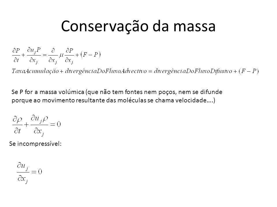 Conservação da massa