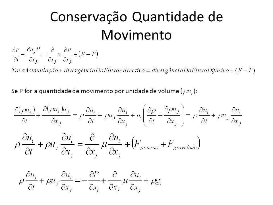 Conservação Quantidade de Movimento