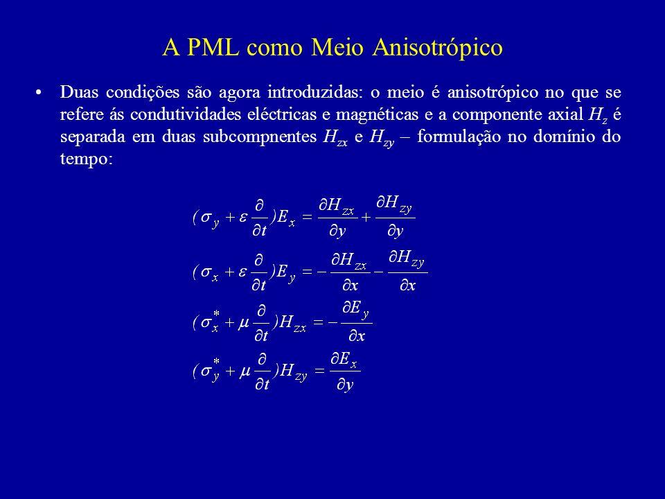 A PML como Meio Anisotrópico