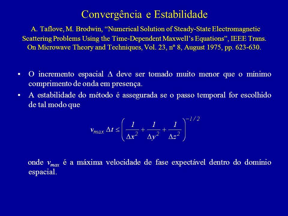 Convergência e Estabilidade A. Taflove, M