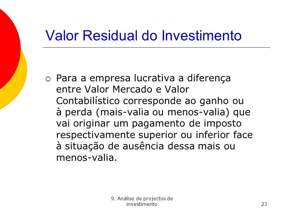 Valor Residual do Investimento