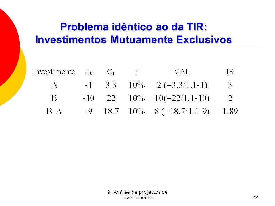 Problema idêntico ao da TIR: Investimentos Mutuamente Exclusivos