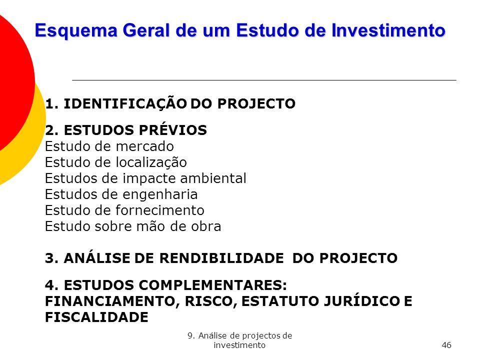Esquema Geral de um Estudo de Investimento