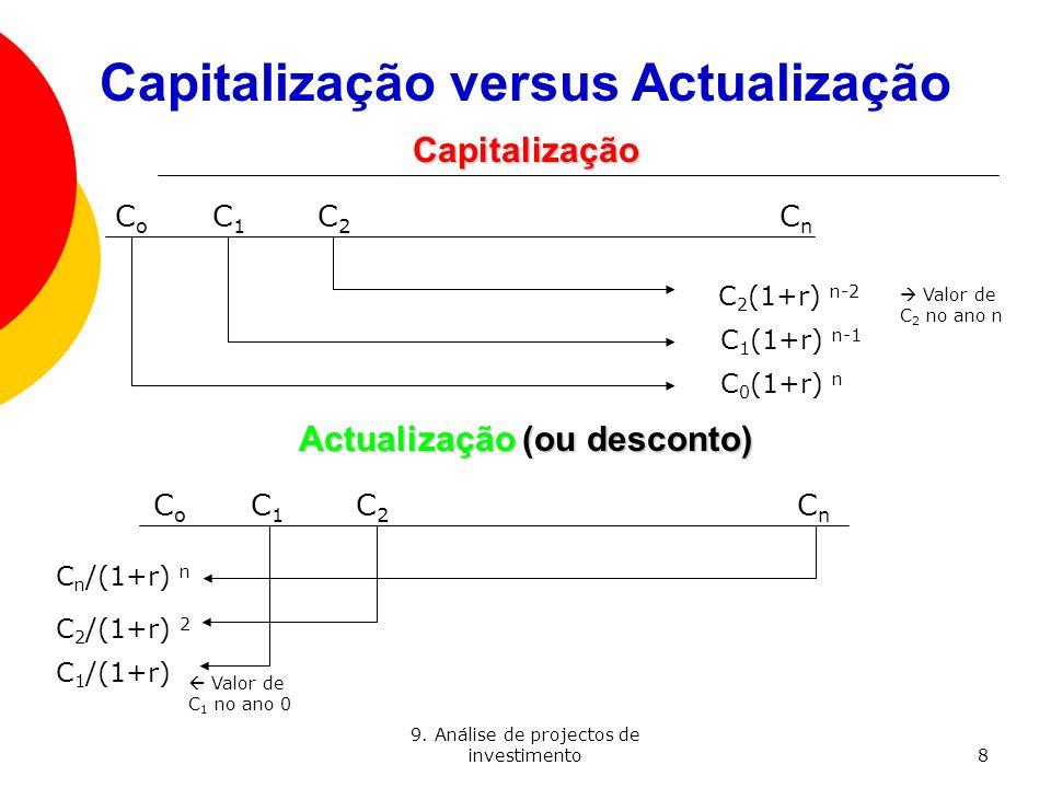 Capitalização versus Actualização Actualização (ou desconto)