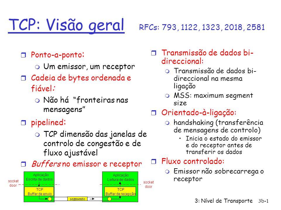 TCP: Visão geral RFCs: 793, 1122, 1323, 2018, 2581 Ponto-a-ponto: