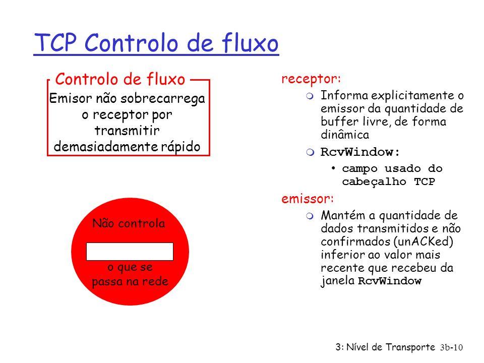 TCP Controlo de fluxo Controlo de fluxo receptor: