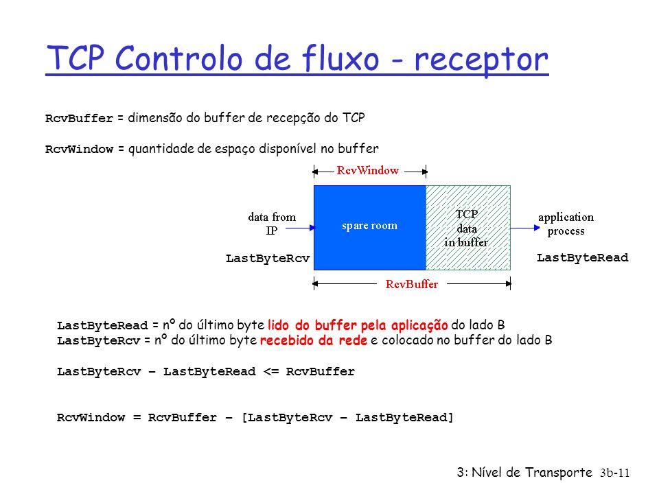 TCP Controlo de fluxo - receptor