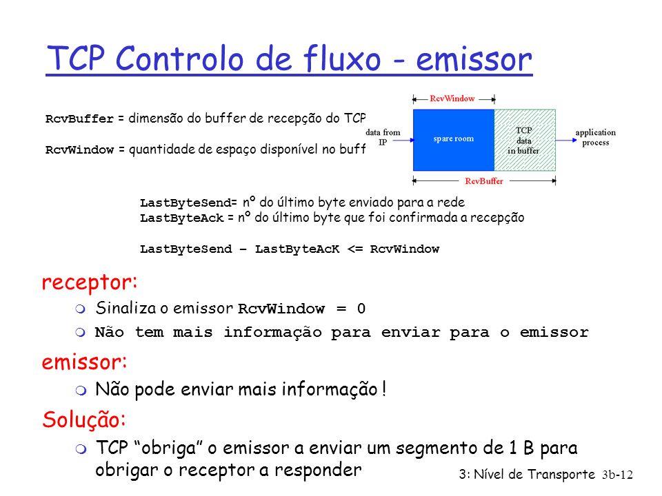 TCP Controlo de fluxo - emissor