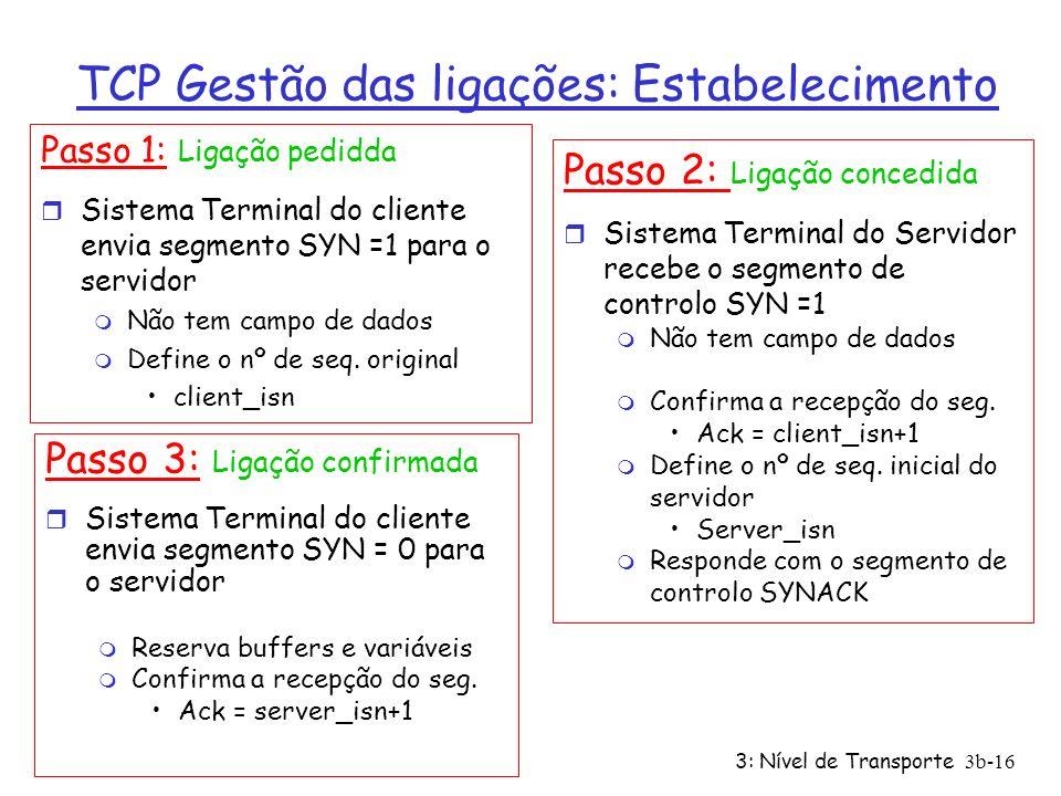 TCP Gestão das ligações: Estabelecimento
