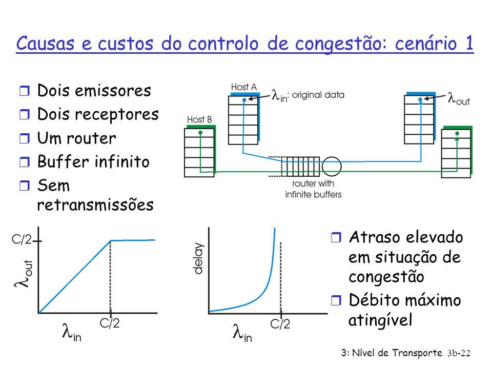 Causas e custos do controlo de congestão: cenário 1
