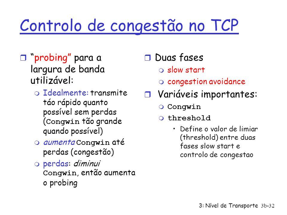 Controlo de congestão no TCP
