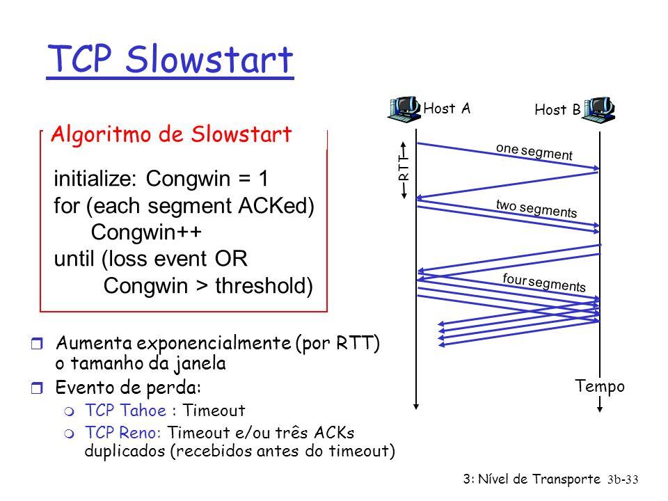 TCP Slowstart Algoritmo de Slowstart initialize: Congwin = 1