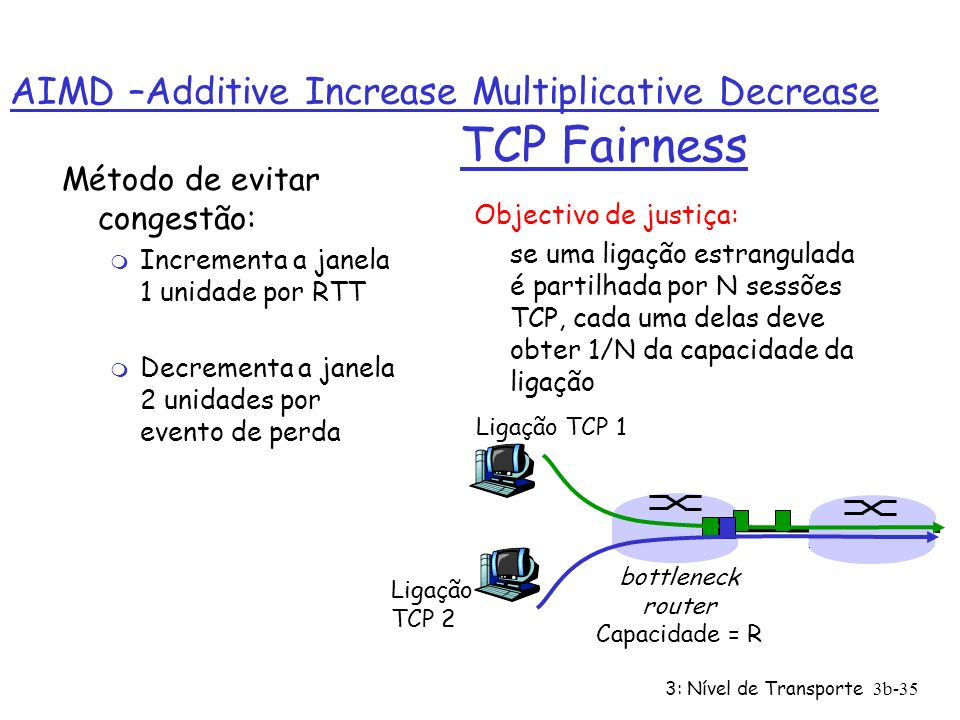 TCP Fairness AIMD –Additive Increase Multiplicative Decrease