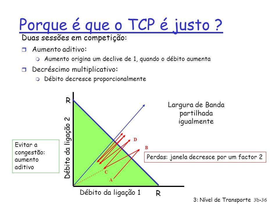 Porque é que o TCP é justo