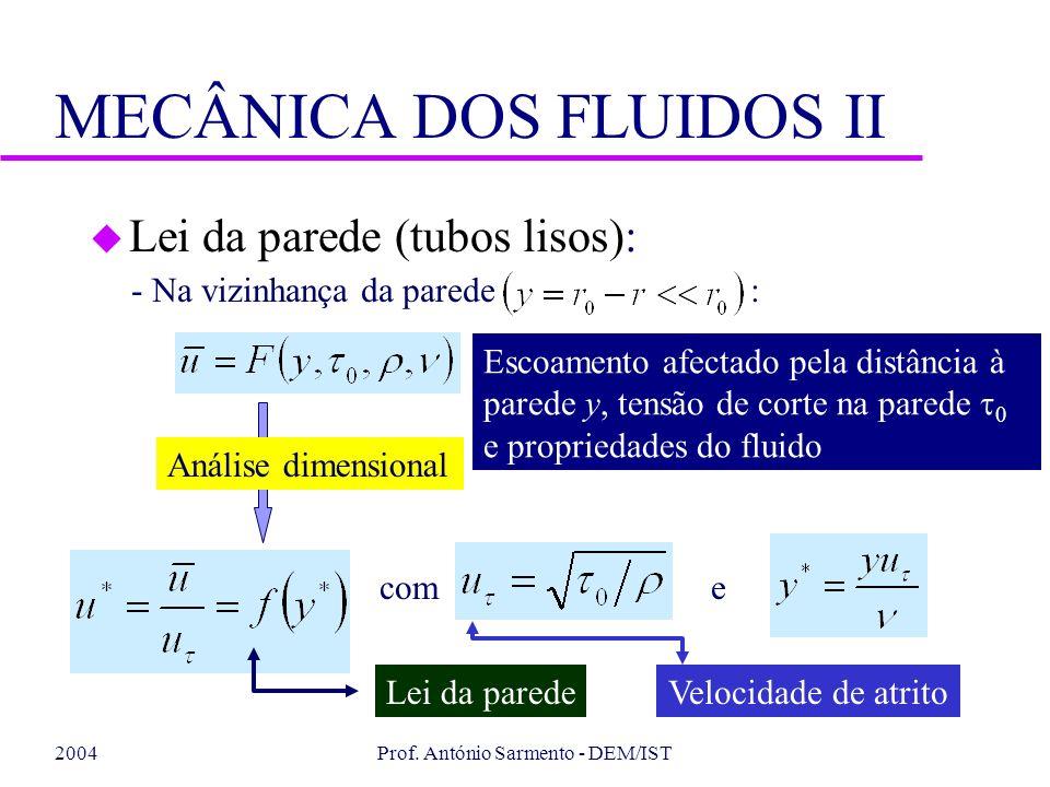 MECÂNICA DOS FLUIDOS II