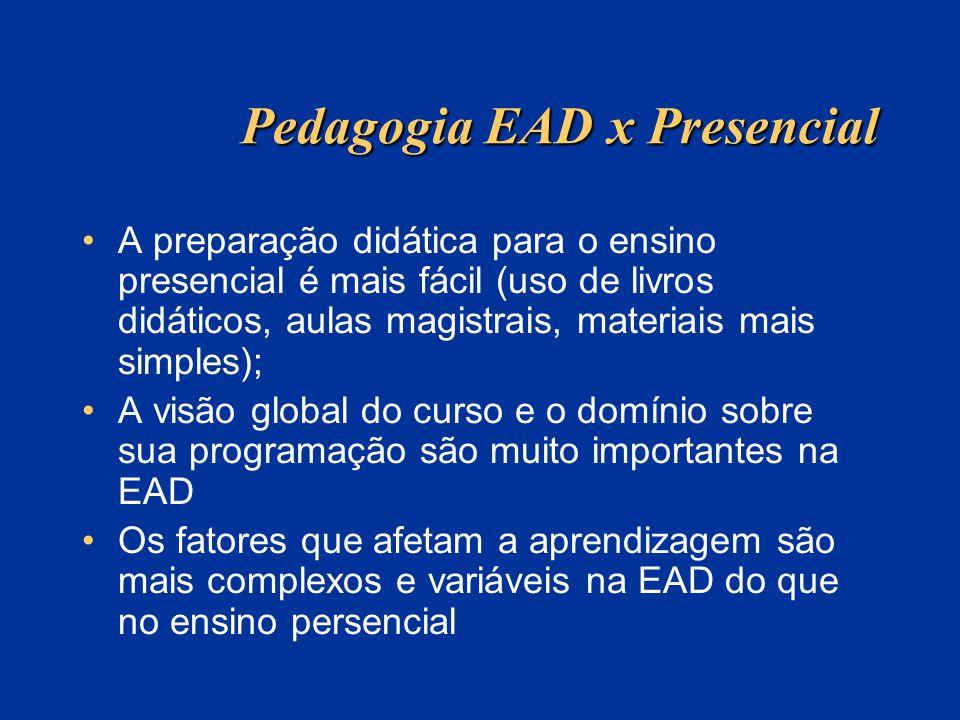 Pedagogia EAD x Presencial