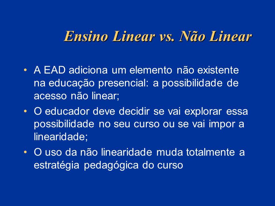 Ensino Linear vs. Não Linear