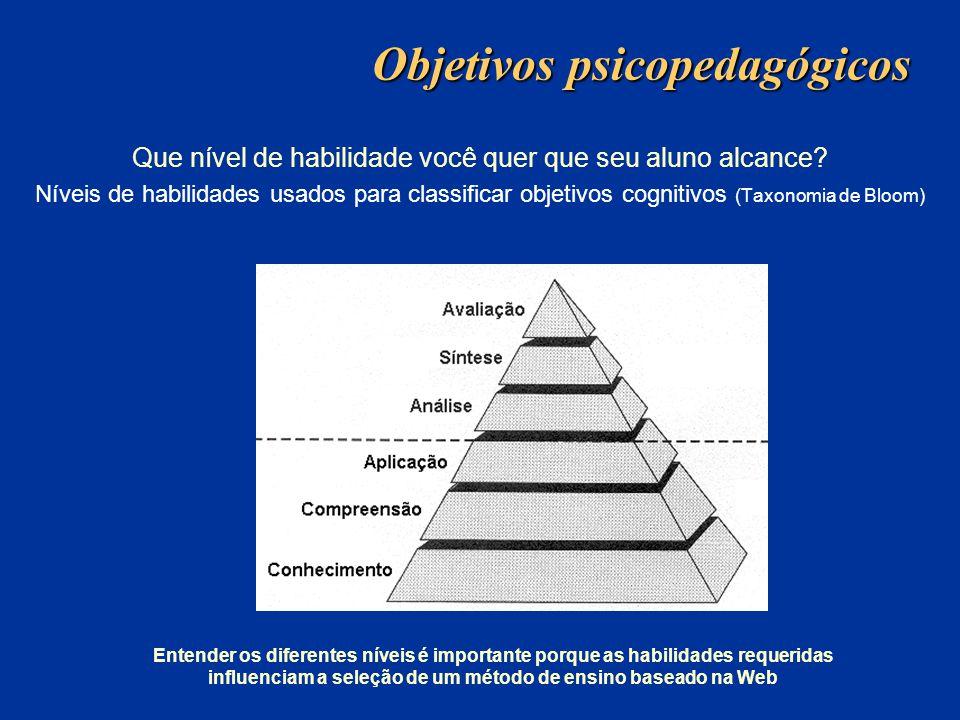 Objetivos psicopedagógicos