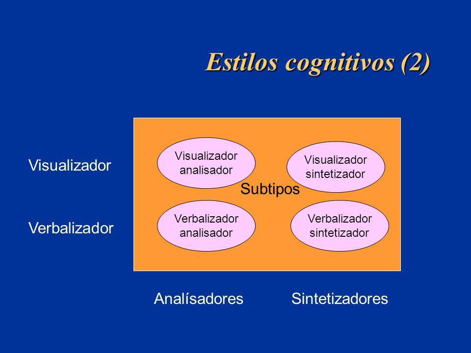 Estilos cognitivos (2) Visualizador Subtipos Verbalizador Analísadores