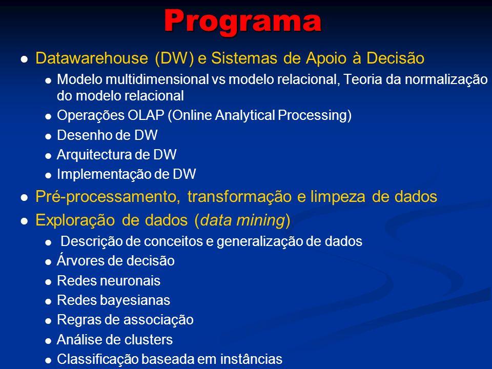 Programa Datawarehouse (DW) e Sistemas de Apoio à Decisão