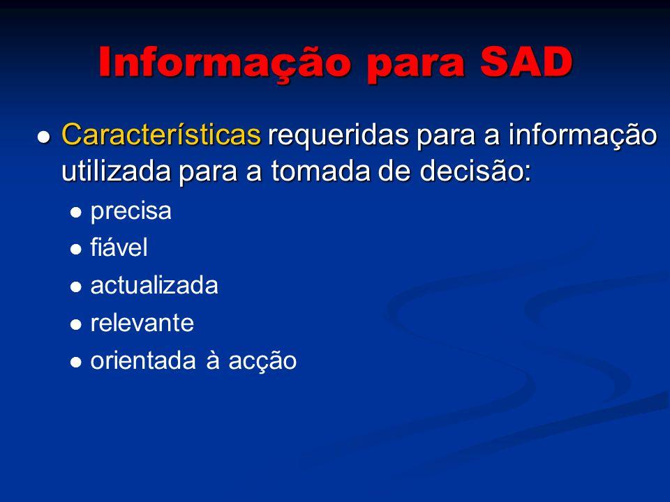 Informação para SAD Características requeridas para a informação utilizada para a tomada de decisão: