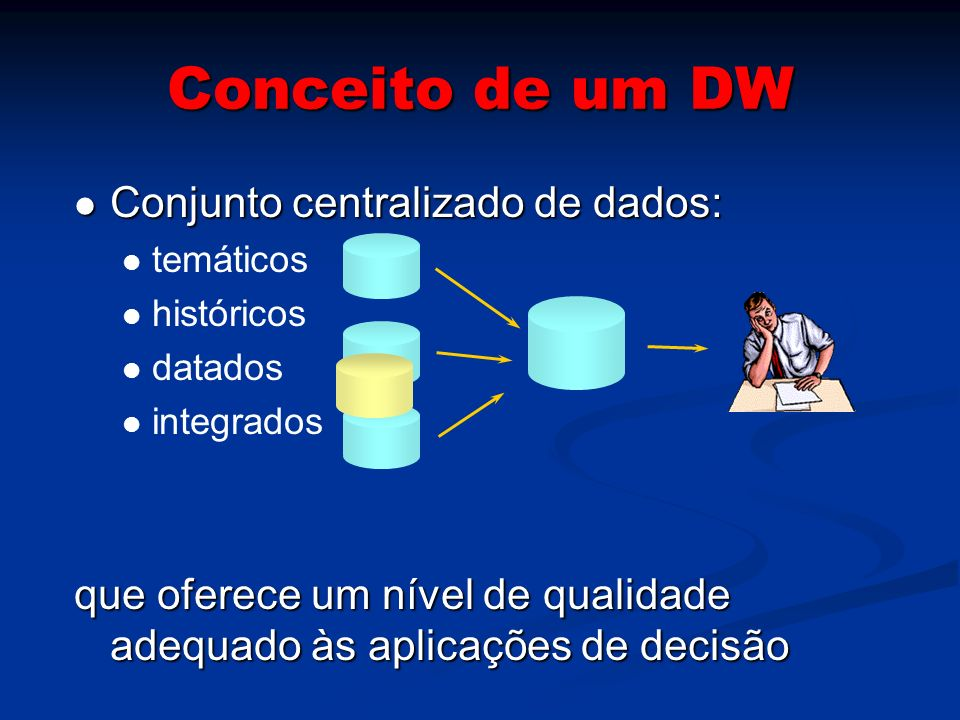 Conceito de um DW Conjunto centralizado de dados: