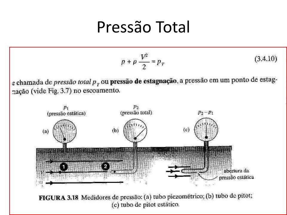 Pressão Total