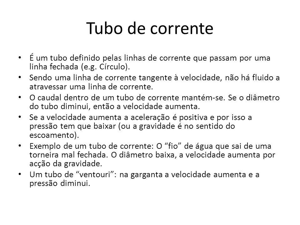 Tubo de corrente É um tubo definido pelas linhas de corrente que passam por uma linha fechada (e.g. Círculo).