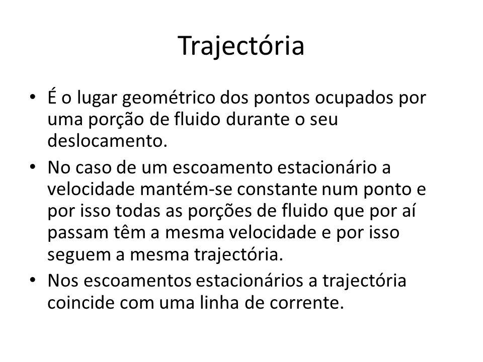 Trajectória É o lugar geométrico dos pontos ocupados por uma porção de fluido durante o seu deslocamento.