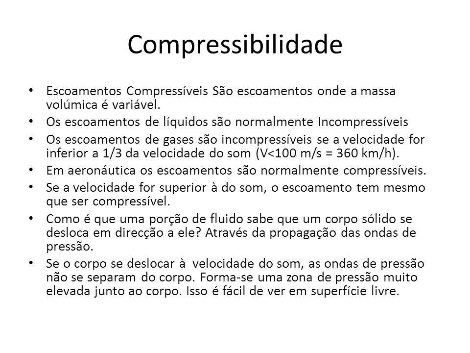 Compressibilidade Escoamentos Compressíveis São escoamentos onde a massa volúmica é variável.