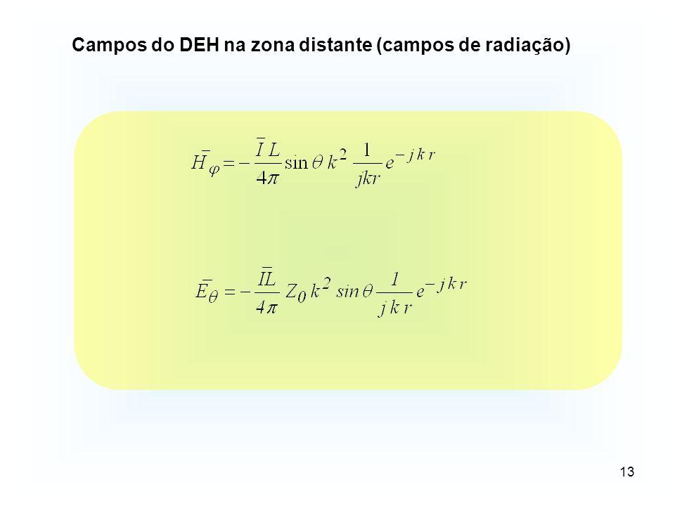 Campos do DEH na zona distante (campos de radiação)
